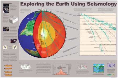 Exploring Earth Using Seismology Infographic