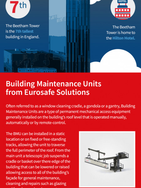 Exploring the Beetham Tower Infographic