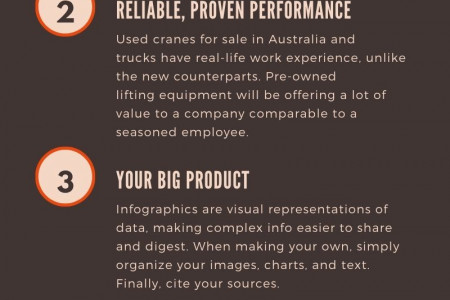 Exploring the various benefits of crane for sale in Australia Infographic