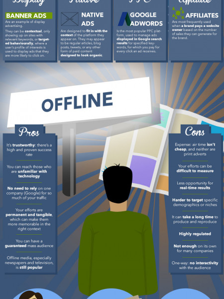 Expose Yourself to Marketing Infographic