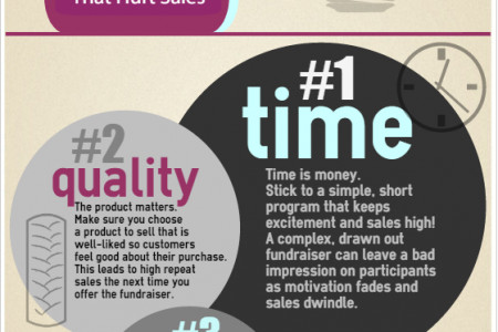 Exposing the Hidden Costs of Choosing the Wrong Fundraiser Infographic
