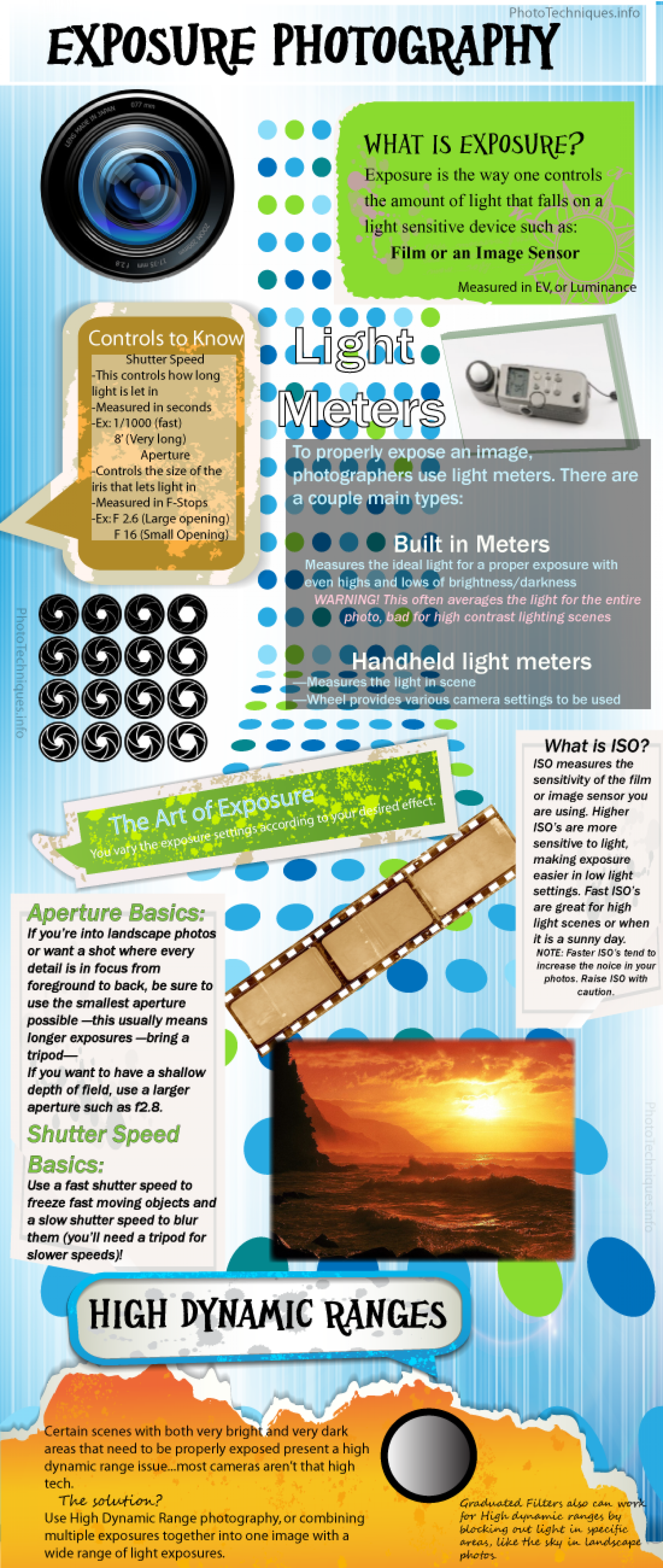 Exposure Photography Infographic