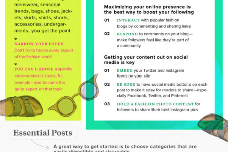 Express Yourself: Tips on Becoming a Top Fashion Blogger Infographic