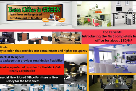 Extra Office Goes Green Infographic