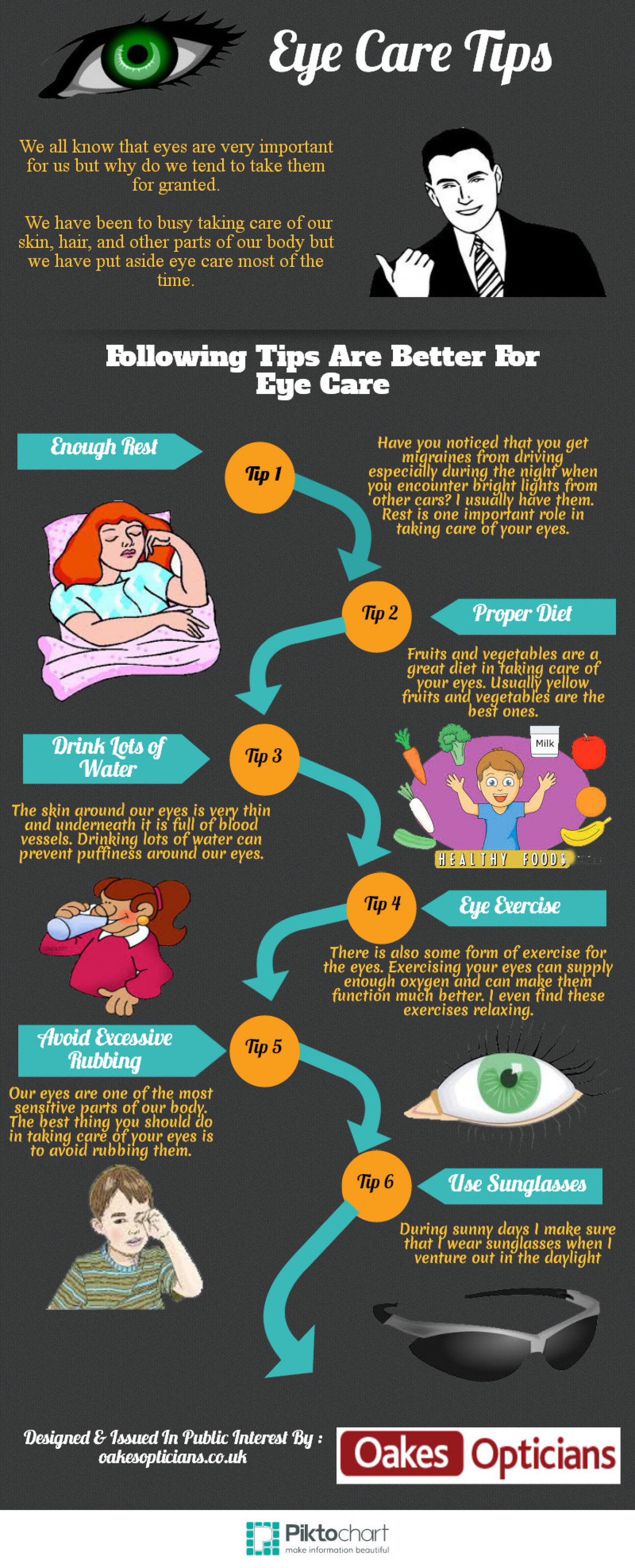 Eye Care Tips Infographic
