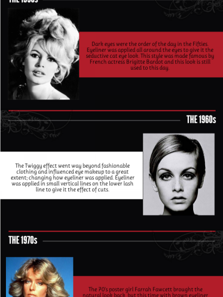 Eyeliner Styles - Going Back In Time Infographic