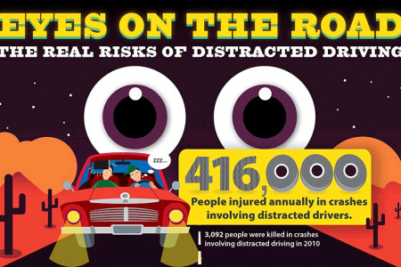 Eyes On The Road Infographic
