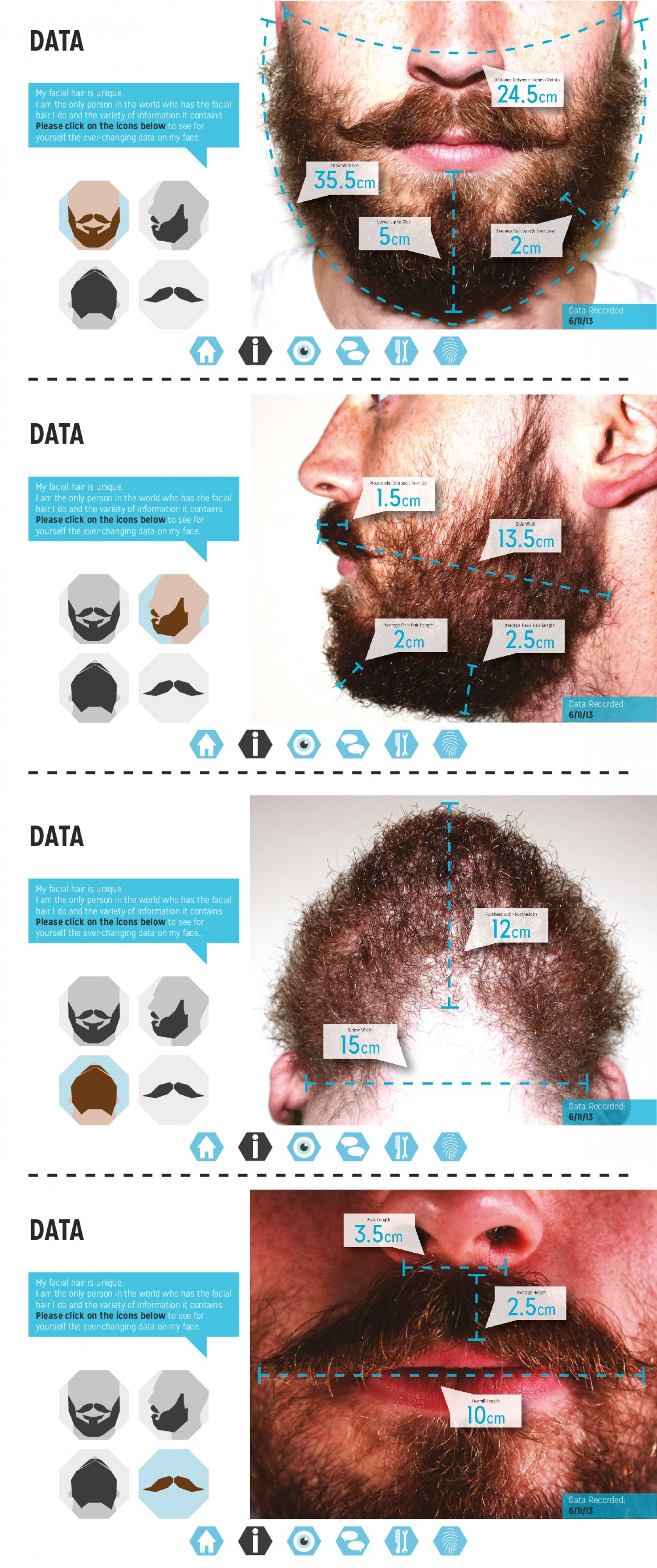 FACE (HAIR) FACTS Infographic
