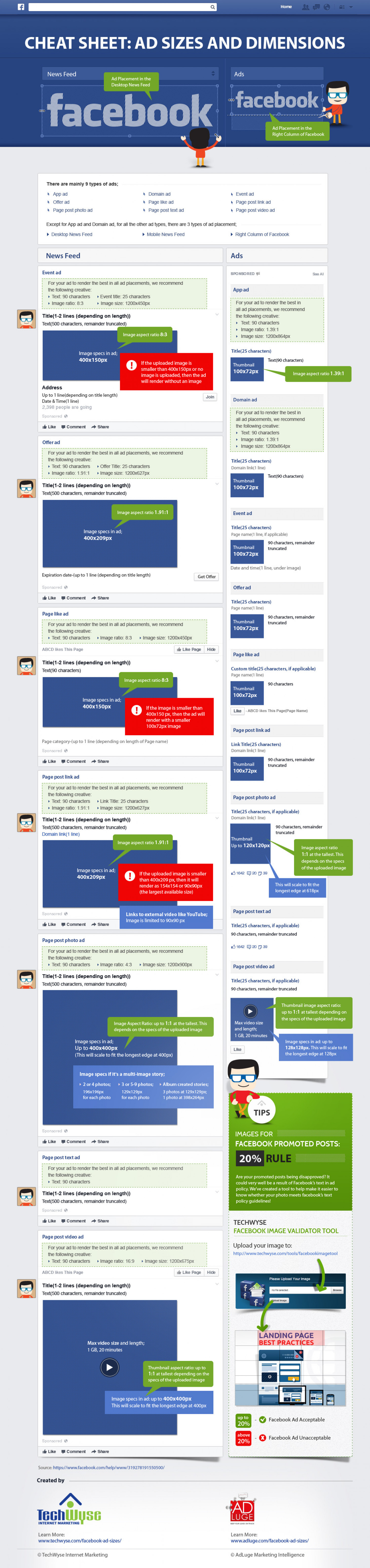 Facebook Ad Specifications and Dimensions Infographic