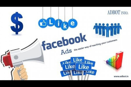 Facebook Ads the Easier Way of Reaching Your Customers Infographic