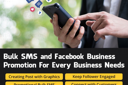 Facebook Business Page & Bulk SMS Promotion Infographic