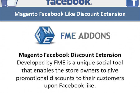 Facebook Discount Extension for Magento Infographic