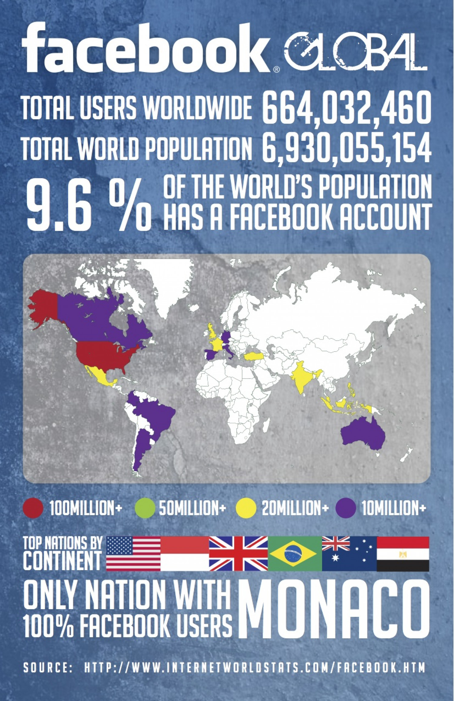 Facebook Global Infographic