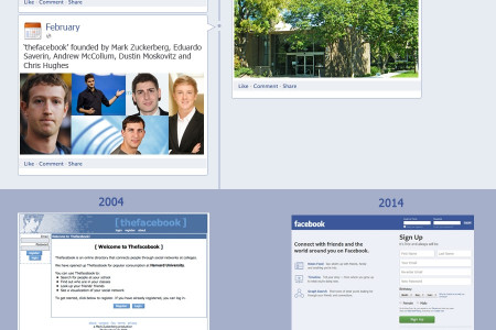 Facebook In Numbers : 10th Birthday Infographic