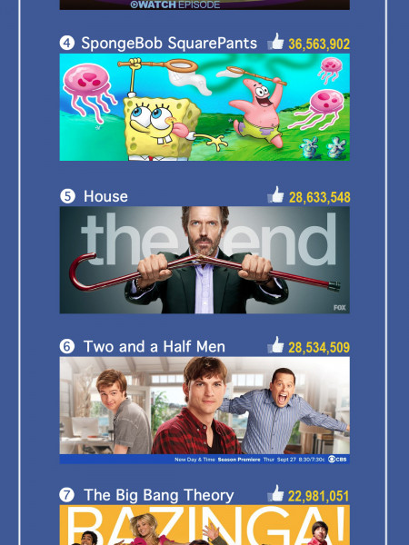 Facebook Most Liked TV Shows Infographic