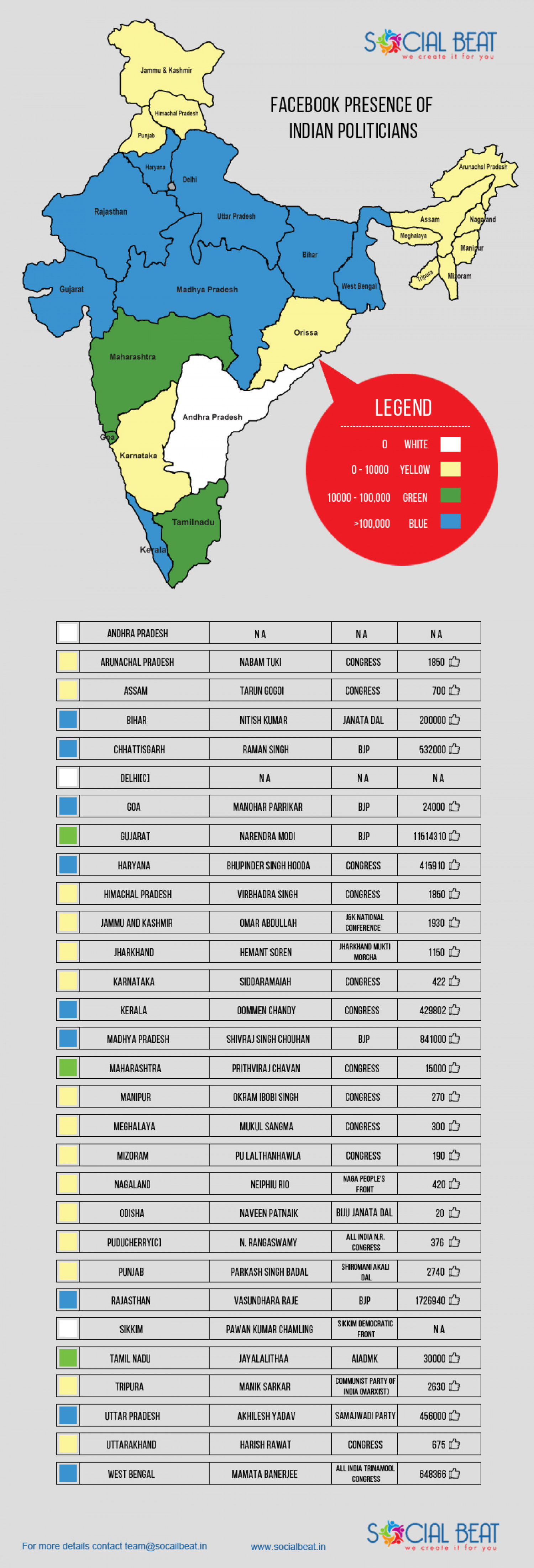 Facebook Presence Of Indian Politicians Infographic