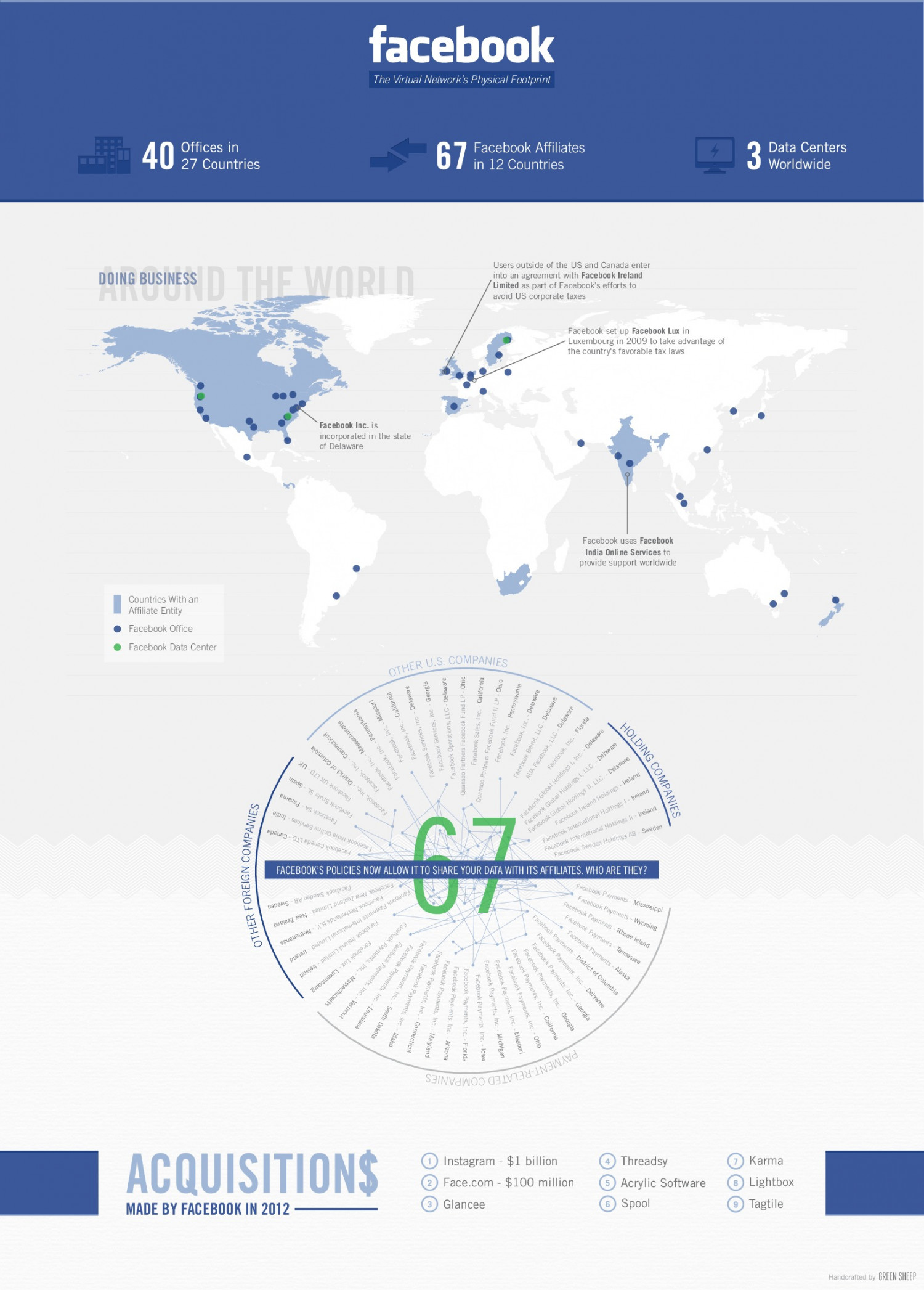 Facebook: The Network's Physical Footprint Infographic