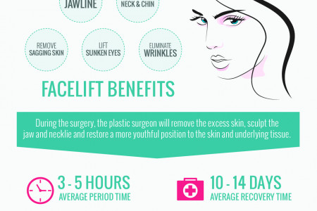 Facelift: What You Need To Know Infographic