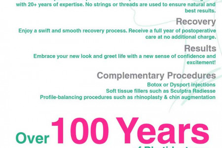 Facial Rejuvenation: LIfting Life & Confidence Infographic