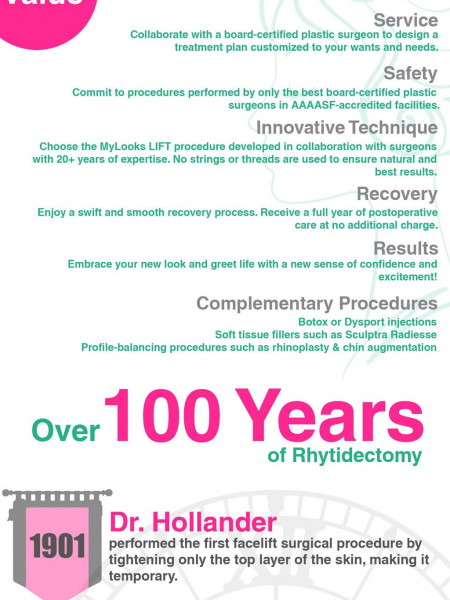 Facial Rejuvenation Infographic Infographic