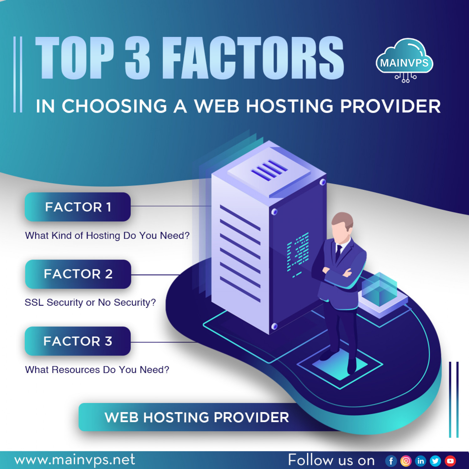 FACTOR FOR BEST WEB HOSTING SERVICE PROVIDER IN INDIA  Infographic