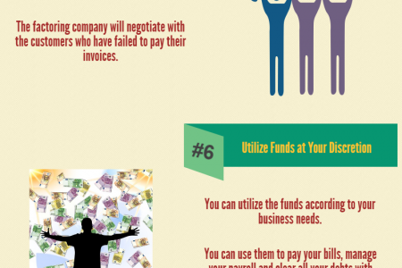 FACTORING: HOW IT FUELS THE GROWTH OF YOUR BUSINESS Infographic
