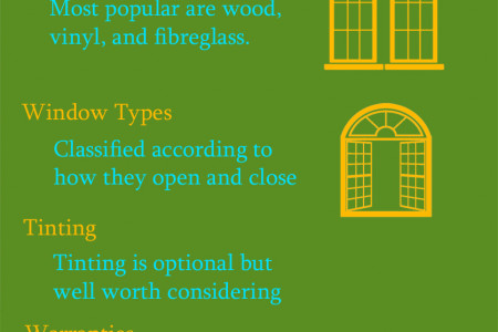 Factors To Consider When Choosing New Windows - An Infographics Infographic