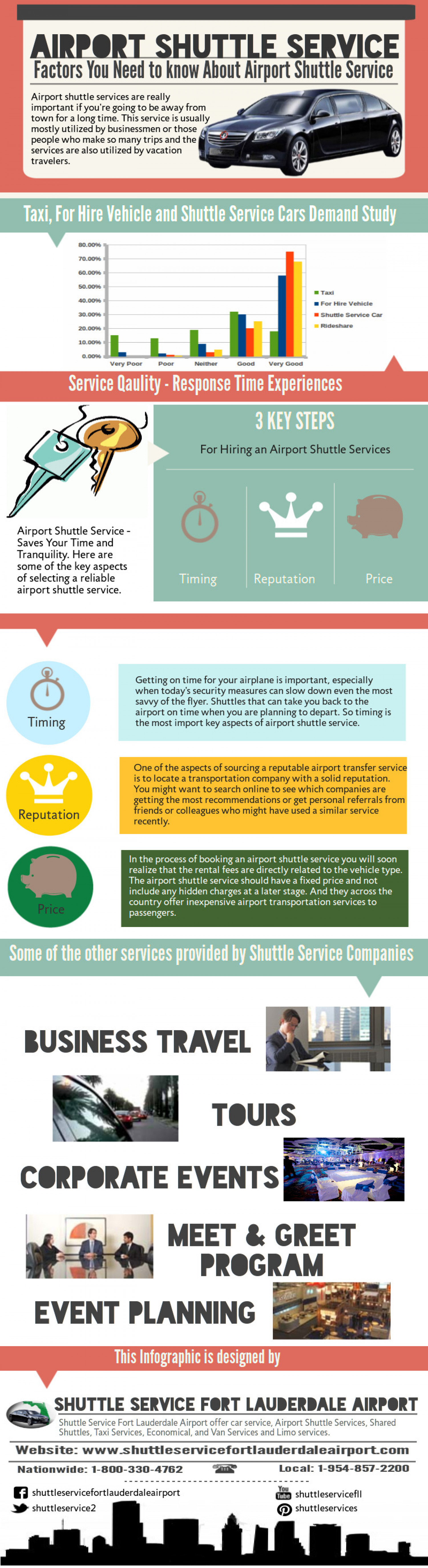 Factors You Need to know About Airport Shuttle Service Infographic