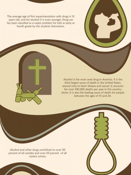 Facts about alcohol | Today Rehab Recovery Place Infographic