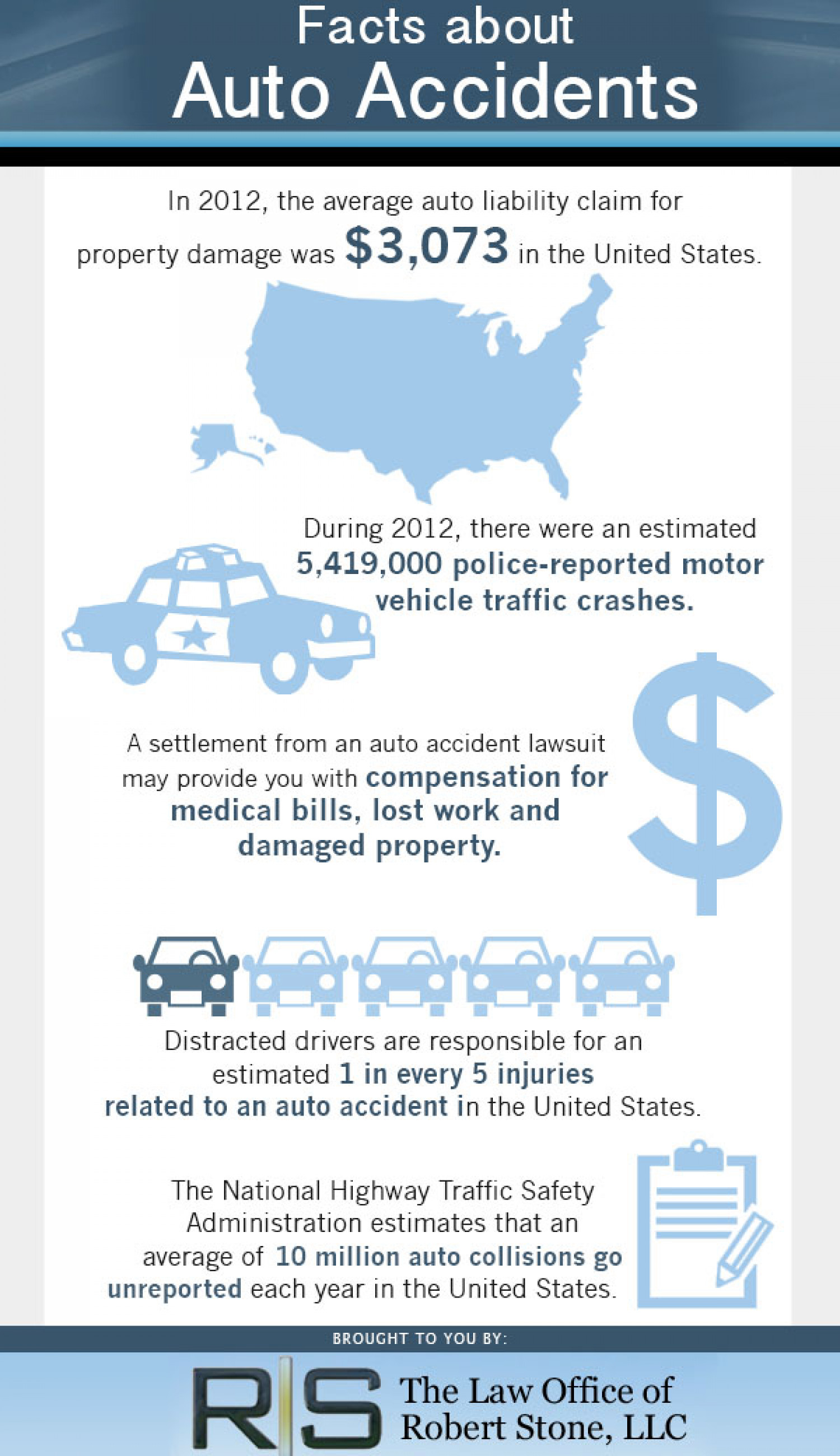 Facts about Auto Accidents Infographic