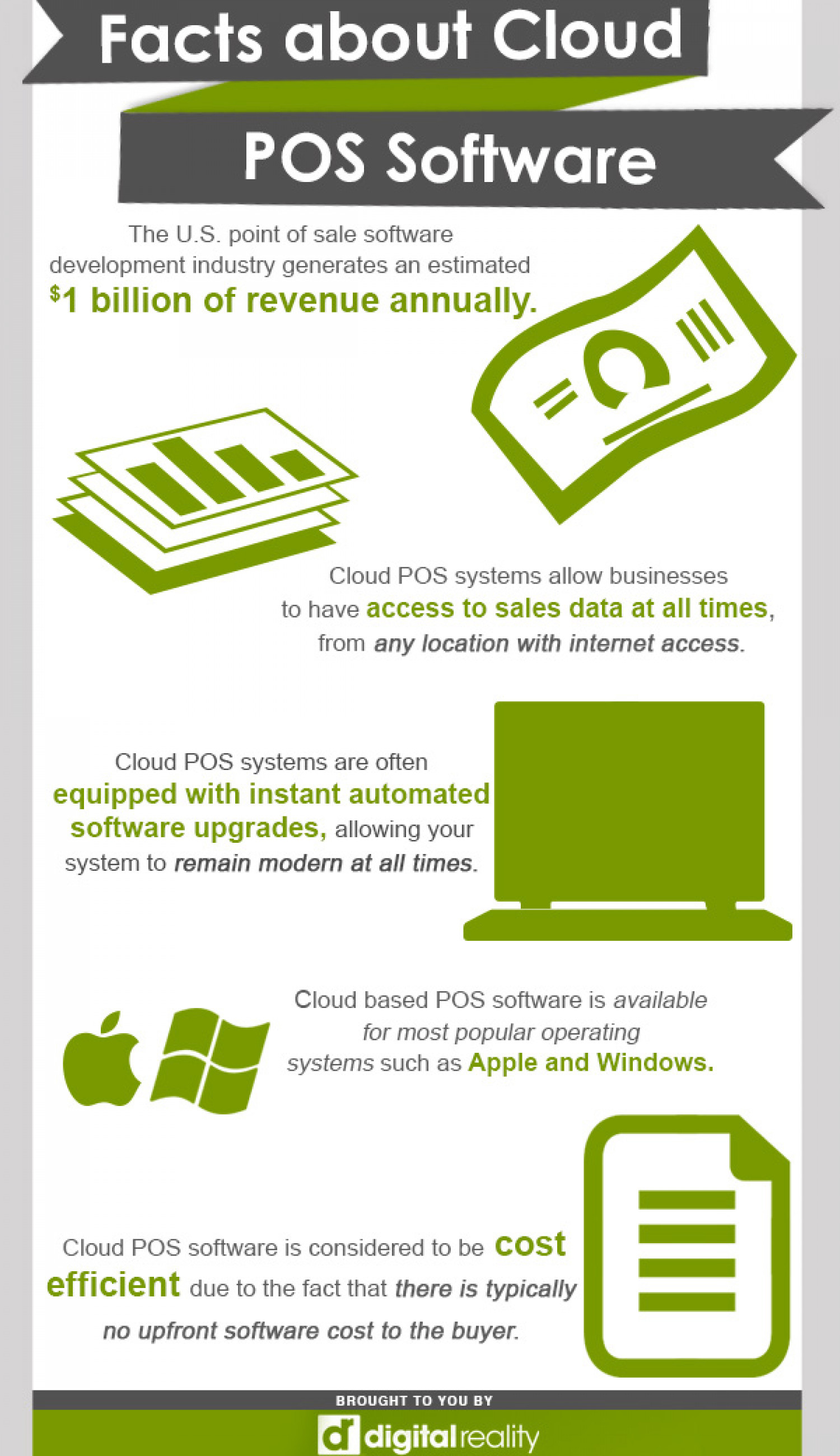 Facts about Cloud POS Software Infographic