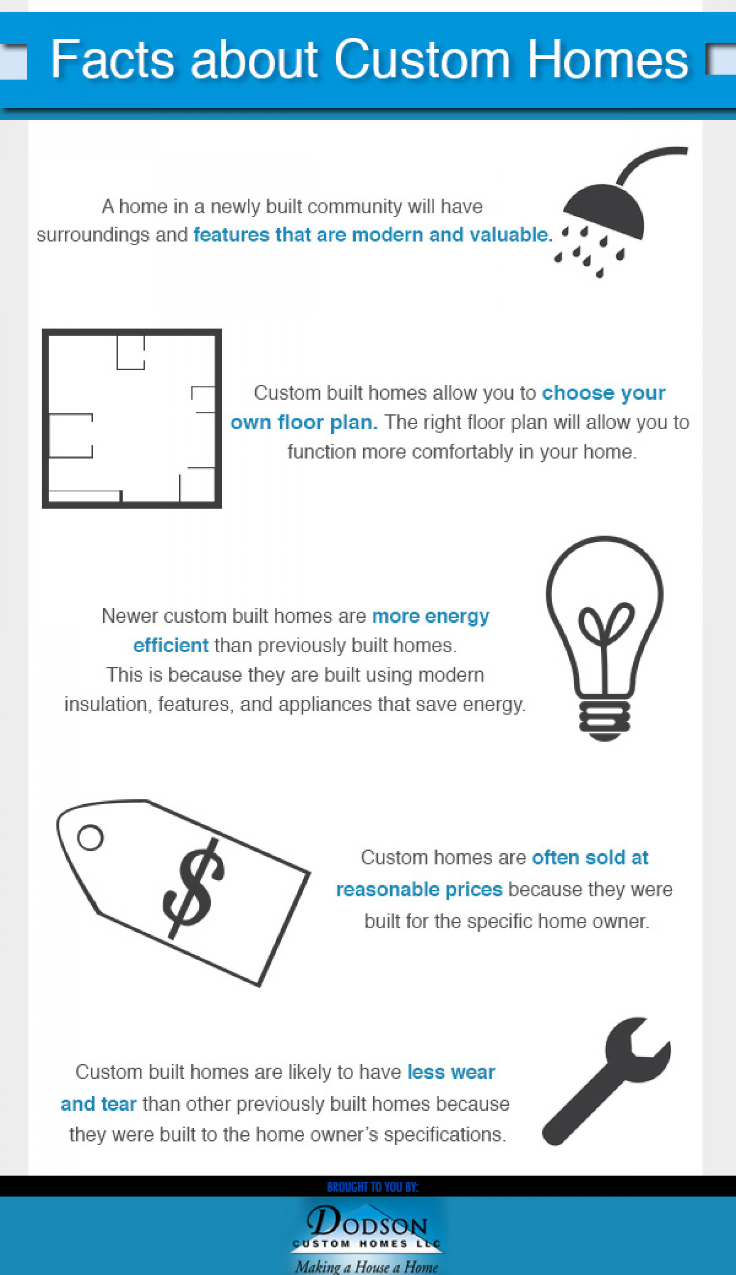 Facts About Custom Homes Infographic