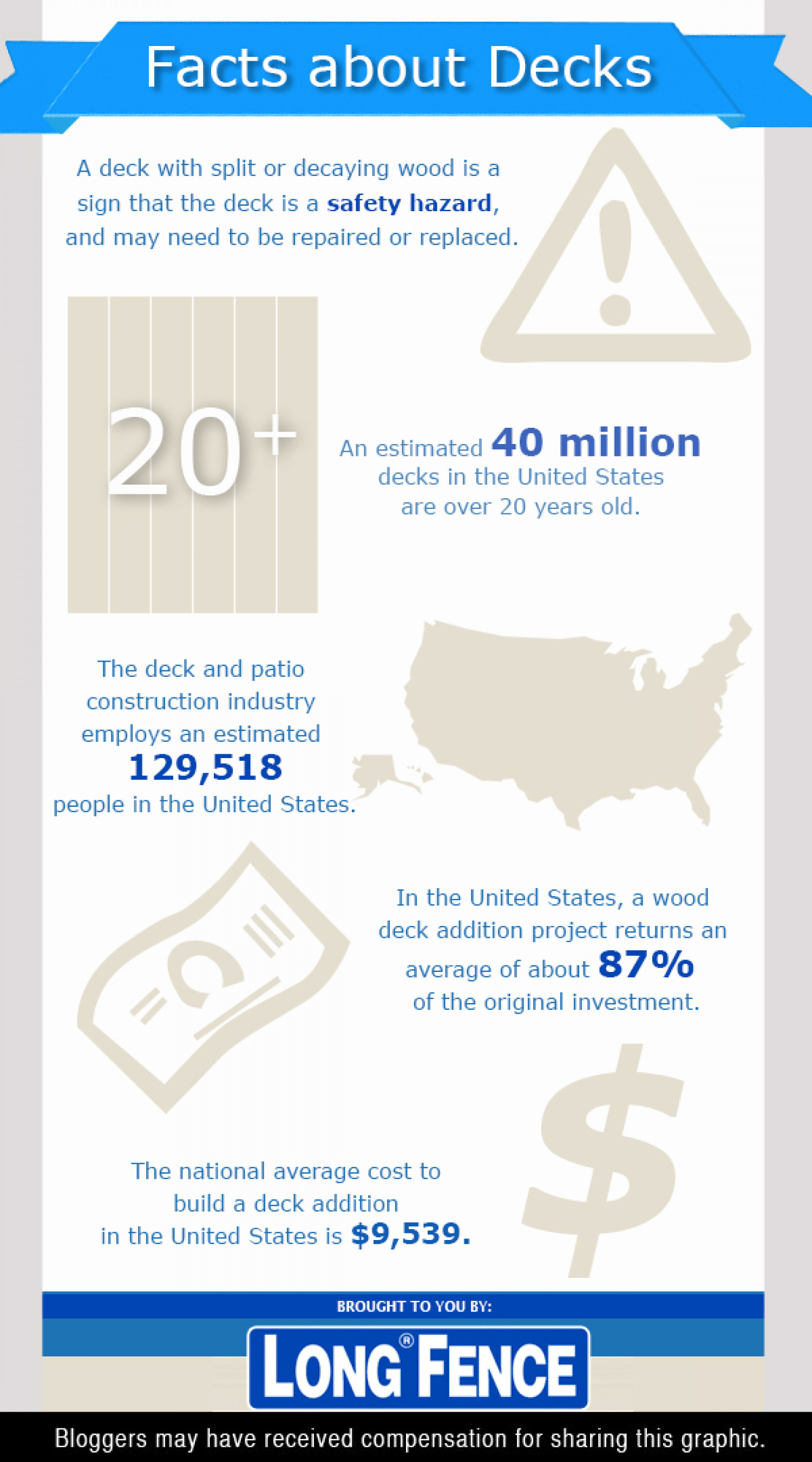 Facts About Decks Infographic
