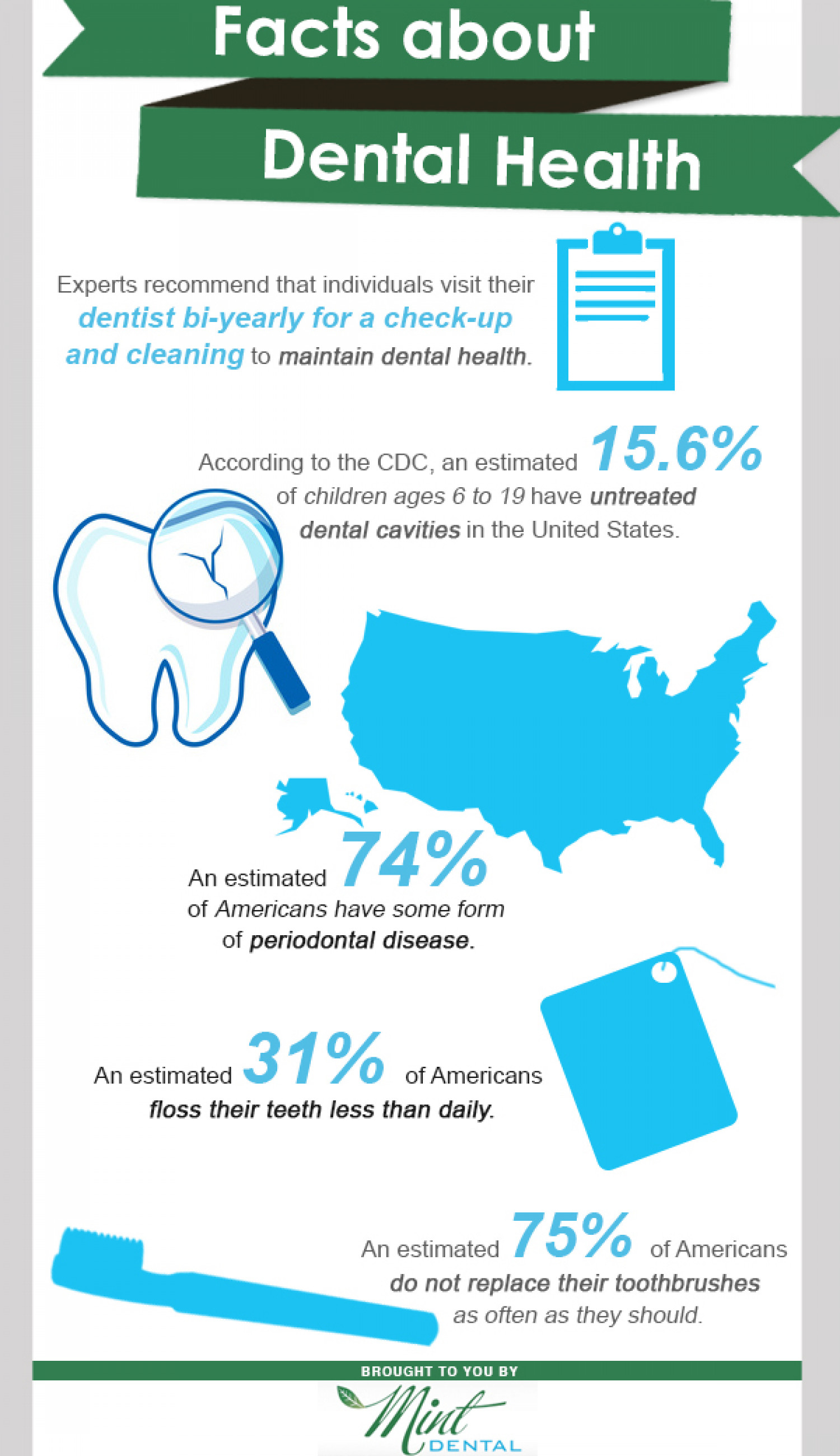 Facts About Dental Health Infographic