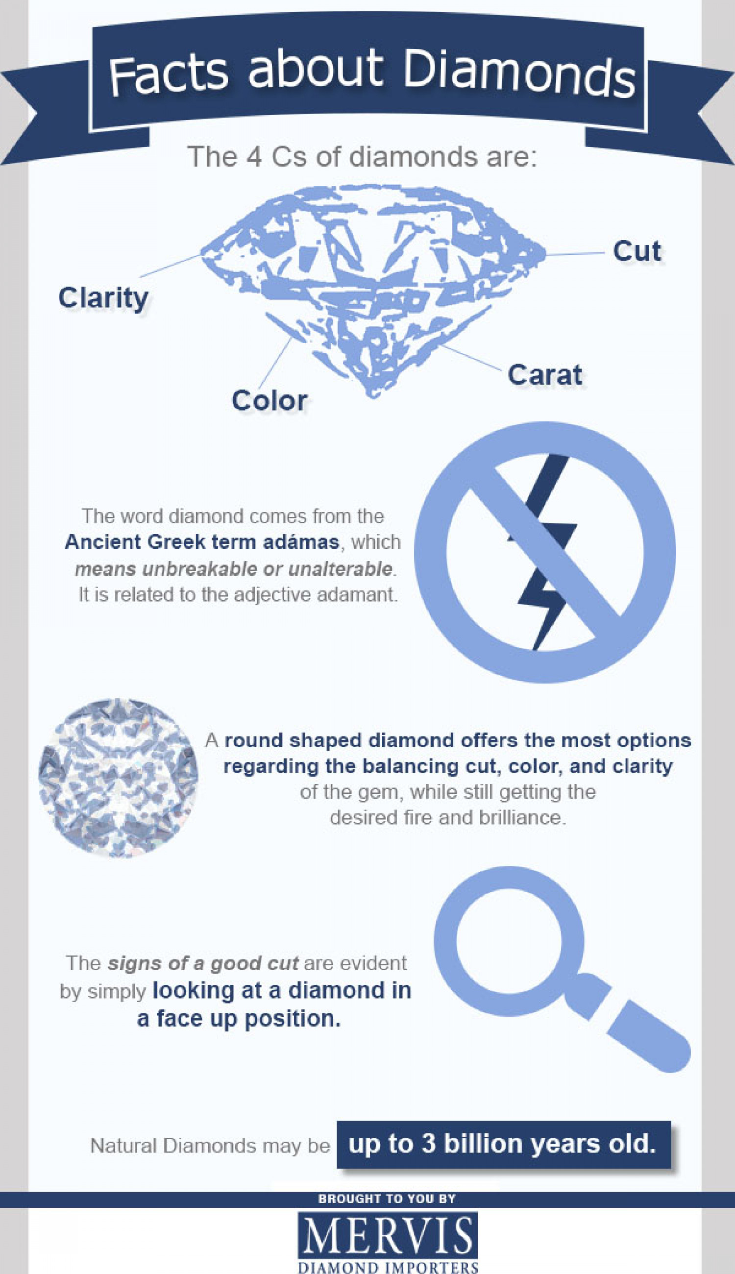 information about diamonds