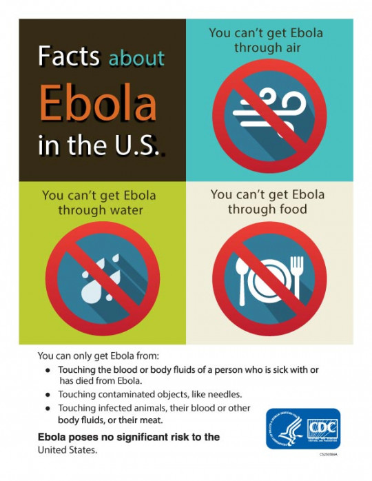 Facts About Ebola in the United States