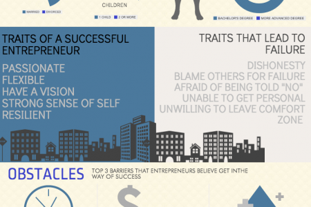 Facts About Entrepreneurship Infographic