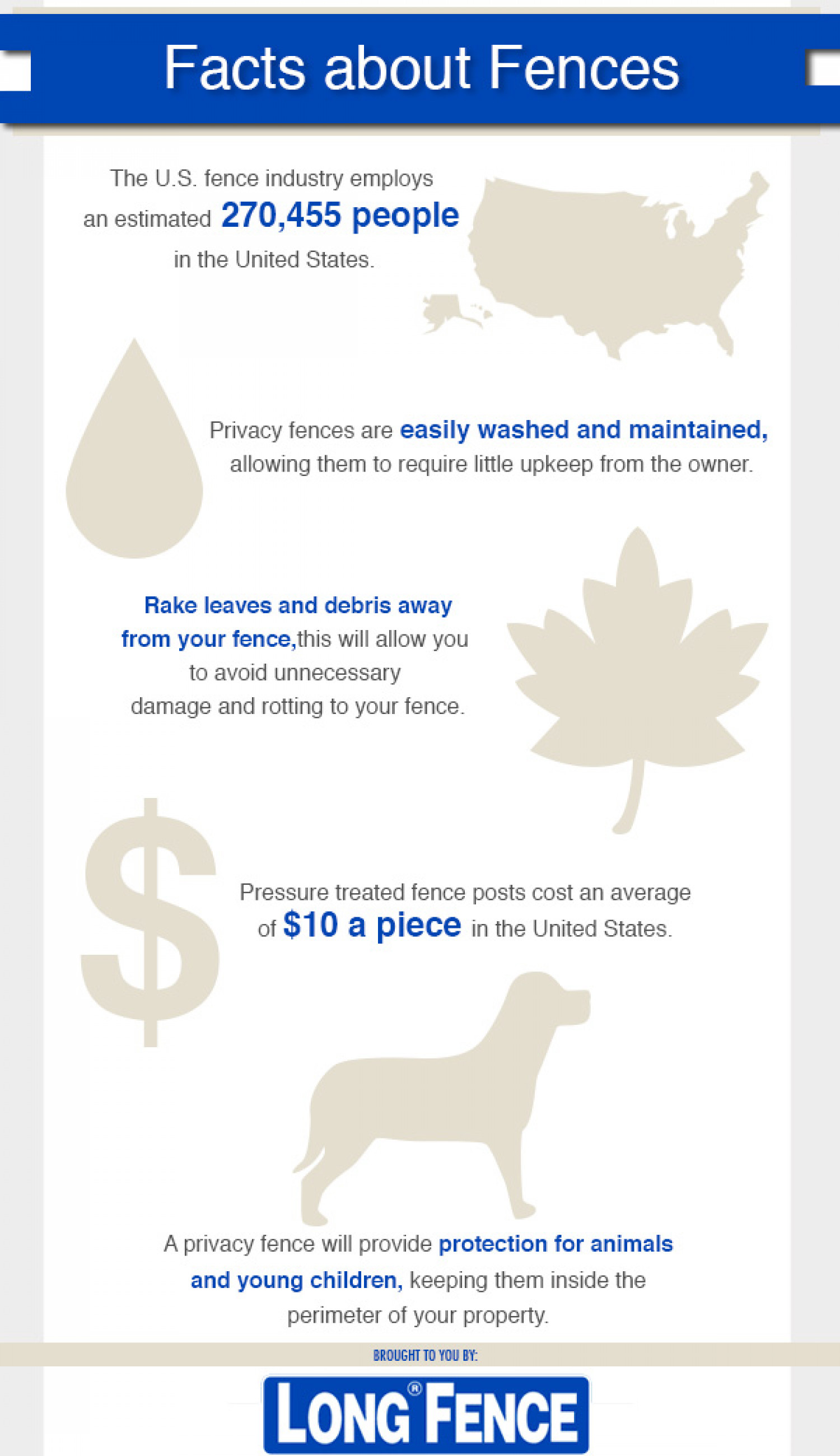 Facts About Fences Infographic