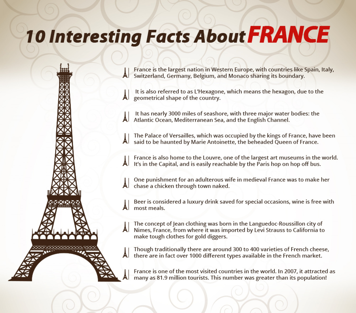 10 fun and interesting facts about france 2016 car release date