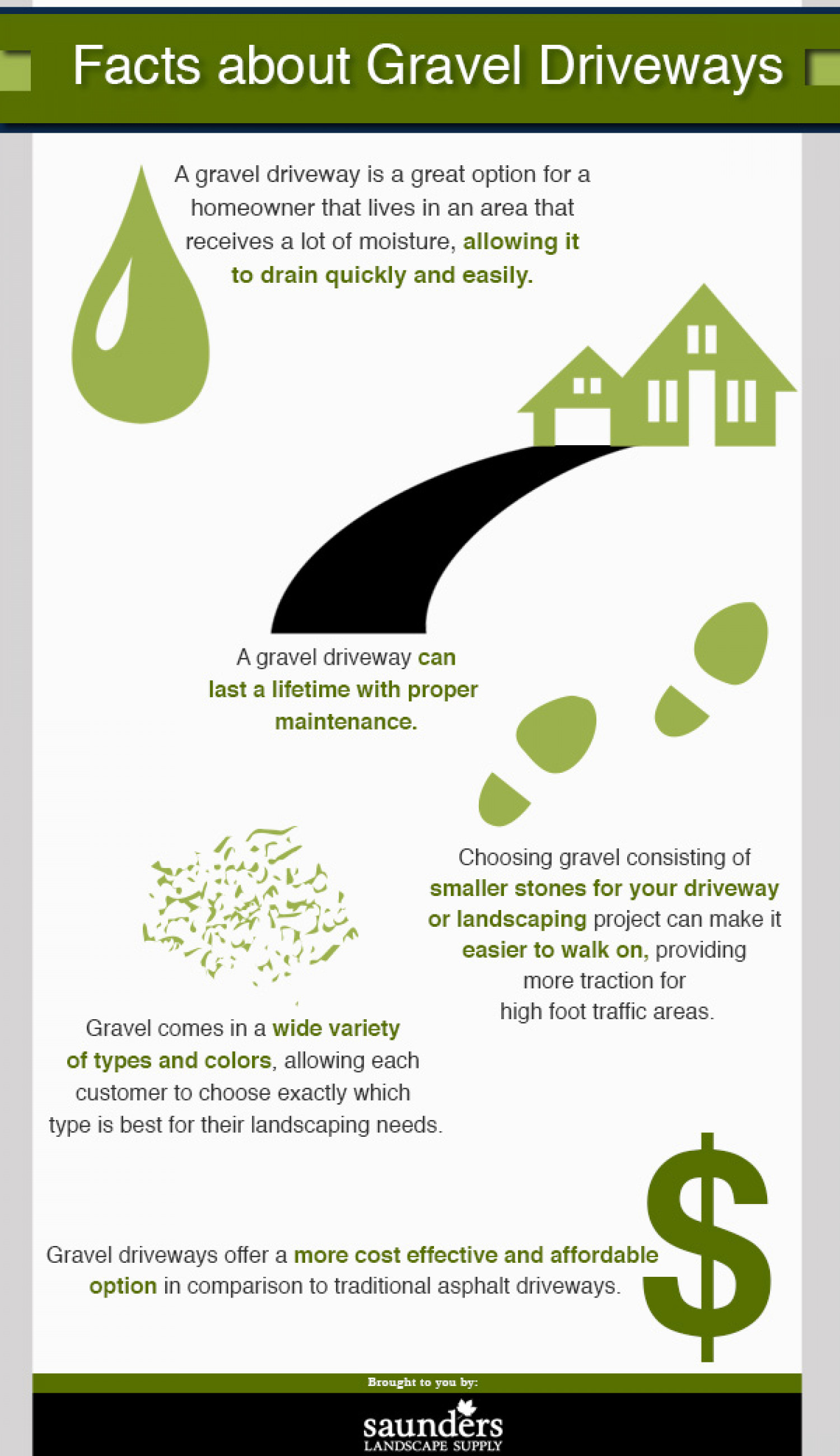 Facts About Gravel Driveways Infographic