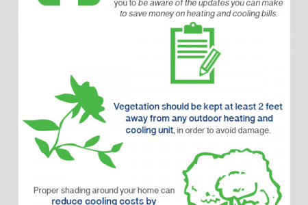 Facts About Heating And Cooling Infographic
