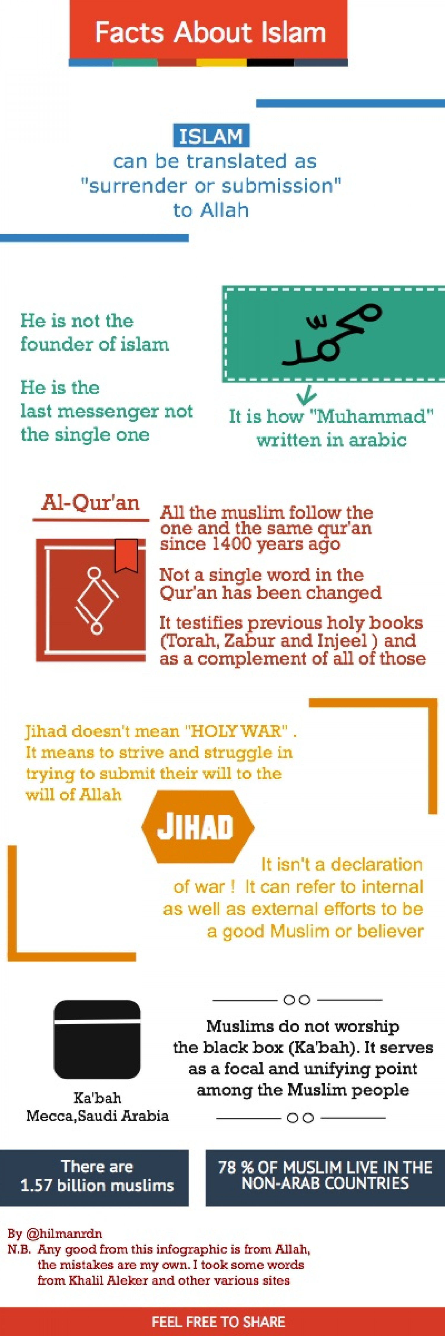 Facts about Islam Infographic
