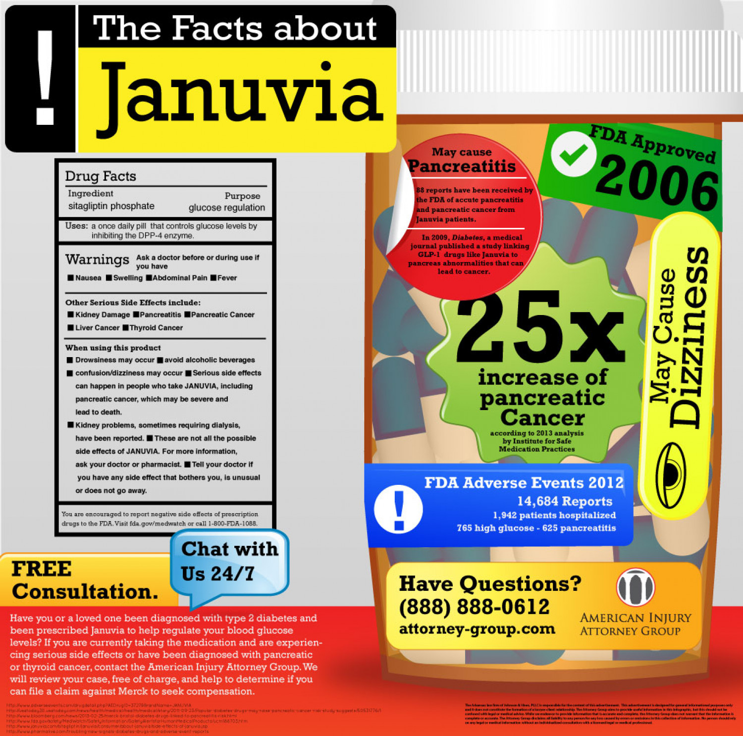 Facts about Januvia Infographic