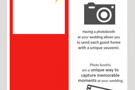 Facts About Photobooths Infographic