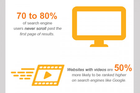 Facts About Search Engines Infographic