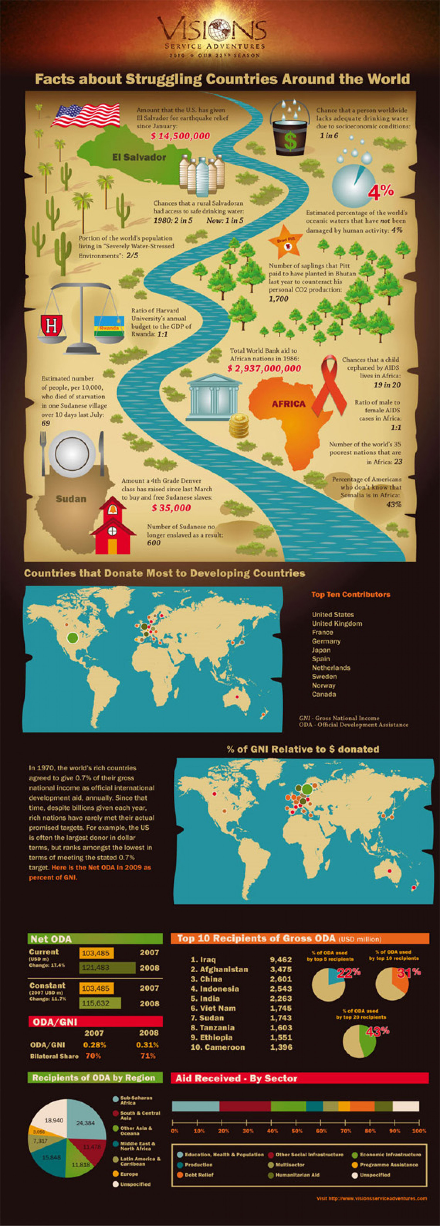 Facts About Struggling Countries Around the World  Infographic