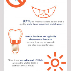 Facts about Teeth | Visual.ly
