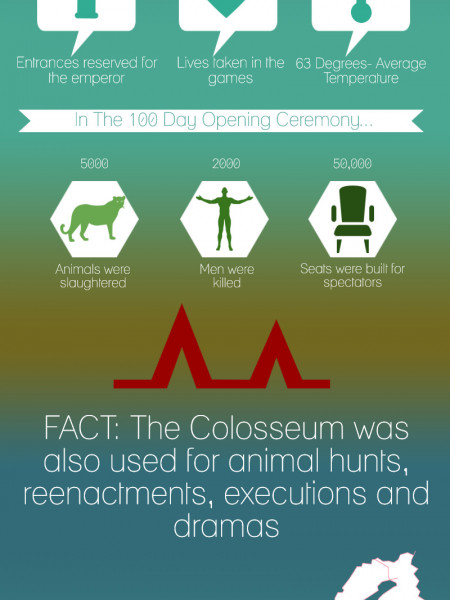Facts about The Colosseum Infographic
