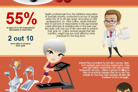 Facts About Weight Loss Infographic