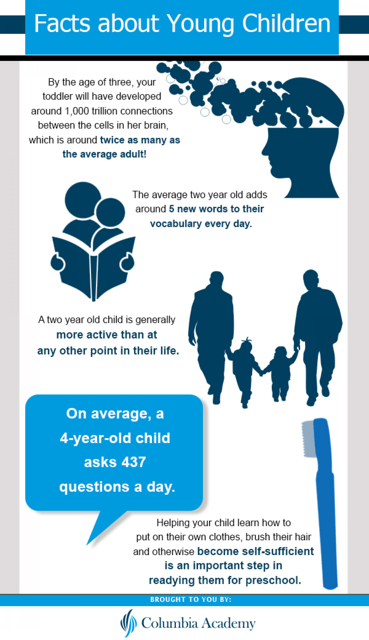 Facts About Young Children Infographic